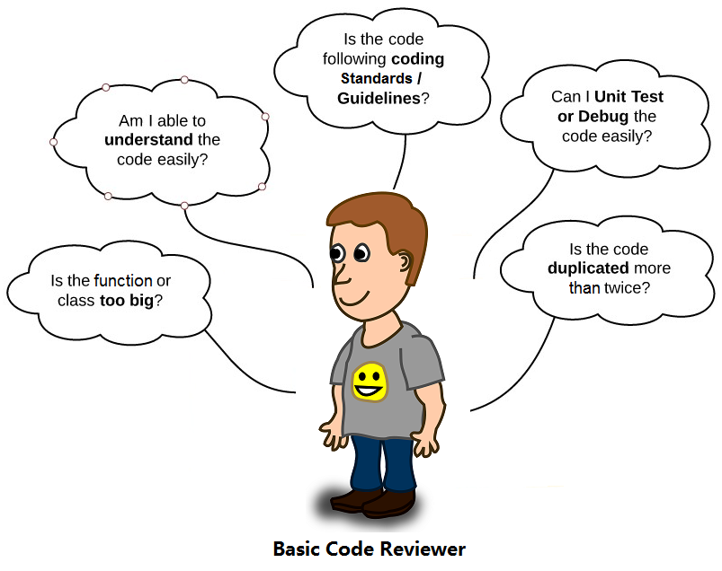 basic-code-reviewer-code-review-checklist