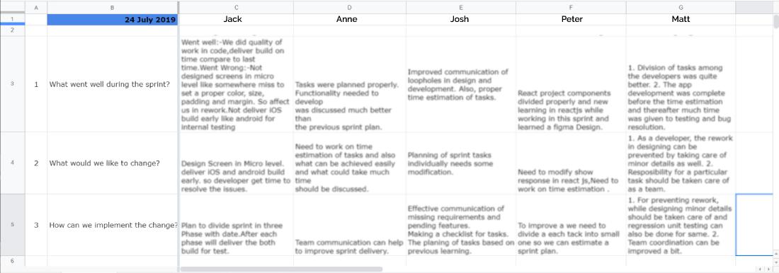 Sample Sprint plan