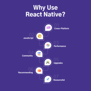 Why-Use-React-Native.png